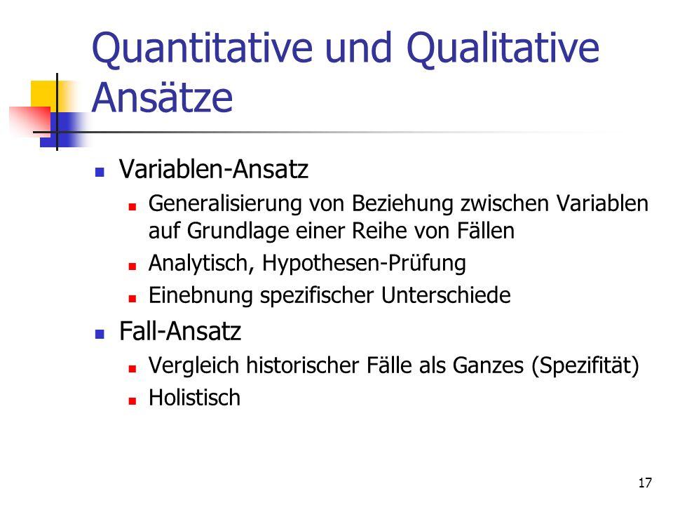 17 Quantitative und Qualitative Ansätze Variablen-Ansatz Generalisierung von Beziehung zwischen Variablen auf Grundlage einer Reihe von Fällen Analytisch, Hypothesen-Prüfung Einebnung spezifischer Unterschiede Fall-Ansatz Vergleich historischer Fälle als Ganzes (Spezifität) Holistisch