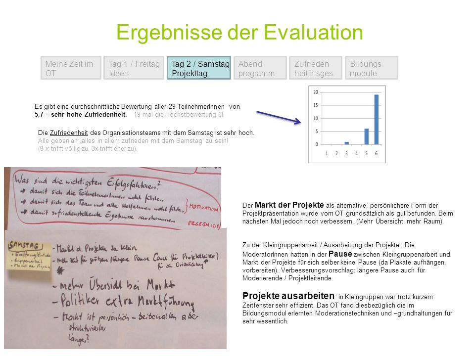 Ergebnisse der Evaluation Meine Zeit im OT Tag 2 / Samstag Projekttag Abend- programm Zufrieden- heit insges.