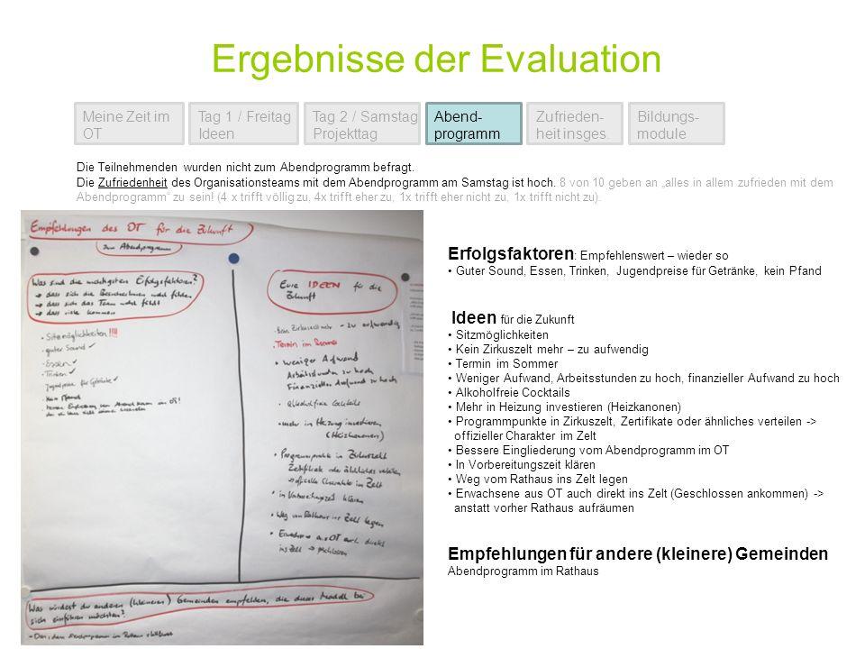 Ergebnisse der Evaluation Meine Zeit im OT Tag 2 / Samstag Projekttag Zufrieden- heit insges.