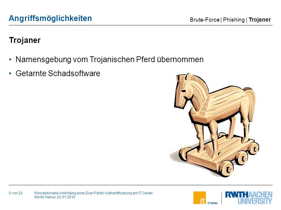 Konzeptionelle Anbindung einer Zwei-Faktor-Authentifizierung am IT Center Moritz Haine | 20.01.2016 Angriffsmöglichkeiten Trojaner 9 von 23 Namensgebung vom Trojanischen Pferd übernommen Getarnte Schadsoftware Brute-Force | Phishing | Trojaner