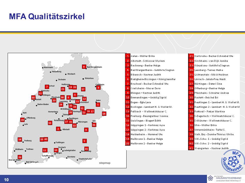 10 MFA Qualitätszirkel