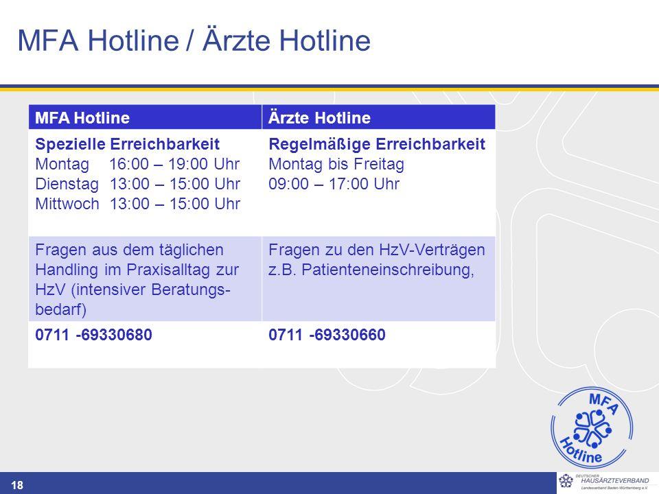 18 MFA Hotline / Ärzte Hotline MFA HotlineÄrzte Hotline Spezielle Erreichbarkeit Montag 16:00 – 19:00 Uhr Dienstag 13:00 – 15:00 Uhr Mittwoch 13:00 – 15:00 Uhr Regelmäßige Erreichbarkeit Montag bis Freitag 09:00 – 17:00 Uhr Fragen aus dem täglichen Handling im Praxisalltag zur HzV (intensiver Beratungs- bedarf) Fragen zu den HzV-Verträgen z.B.