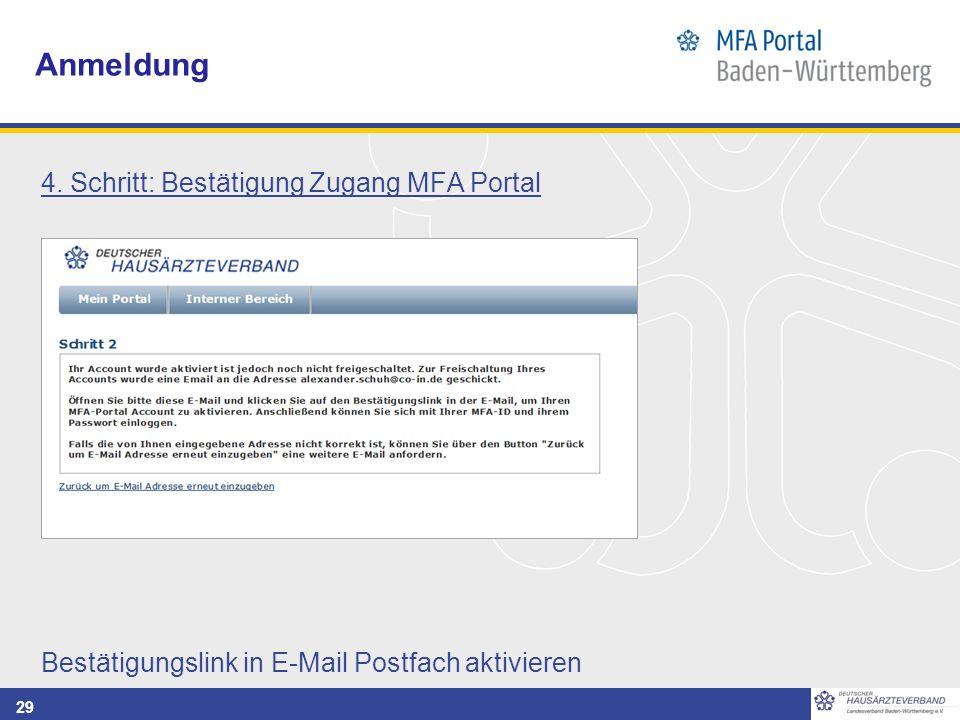 29 Anmeldung 4. Schritt: Bestätigung Zugang MFA Portal Bestätigungslink in E-Mail Postfach aktivieren