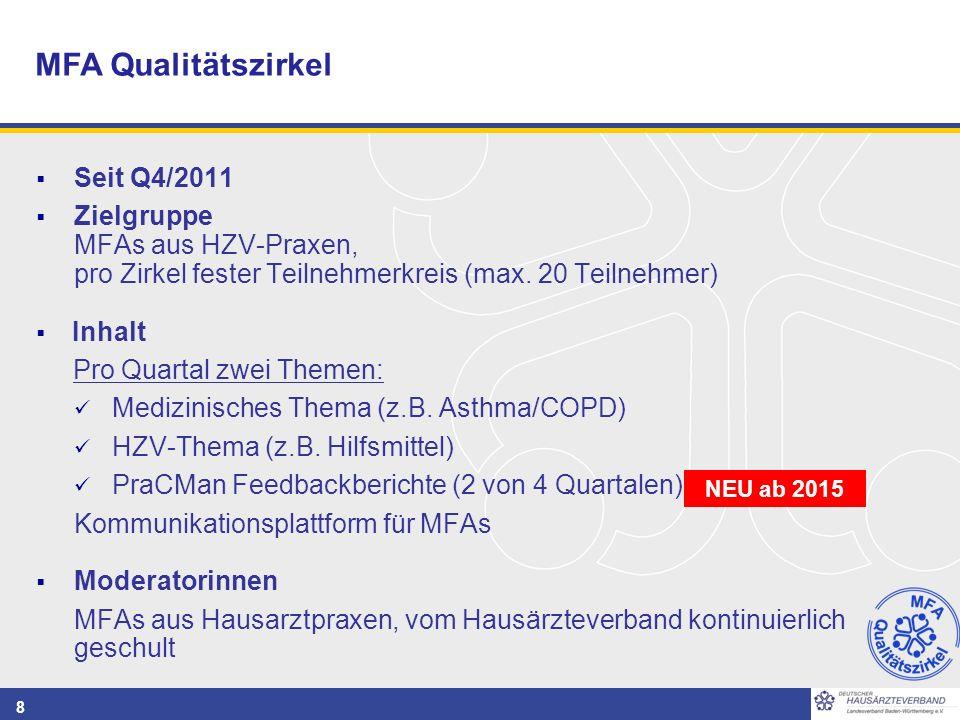 8  Seit Q4/2011  Zielgruppe MFAs aus HZV-Praxen, pro Zirkel fester Teilnehmerkreis (max.