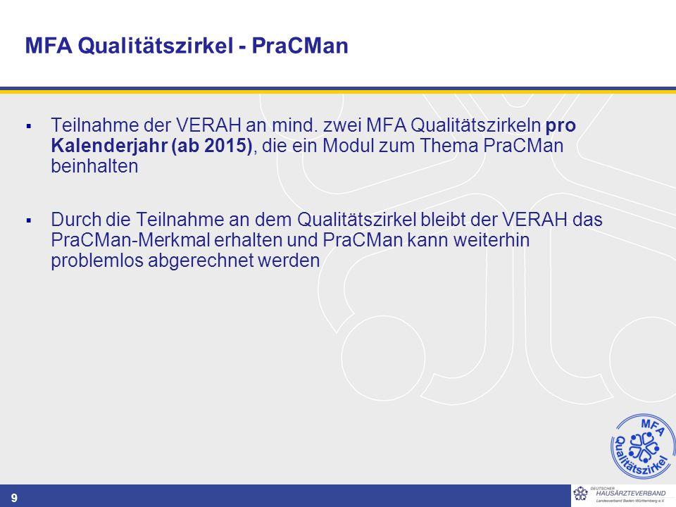 9  Teilnahme der VERAH an mind. zwei MFA Qualitätszirkeln pro Kalenderjahr (ab 2015), die ein Modul zum Thema PraCMan beinhalten  Durch die Teilnahm