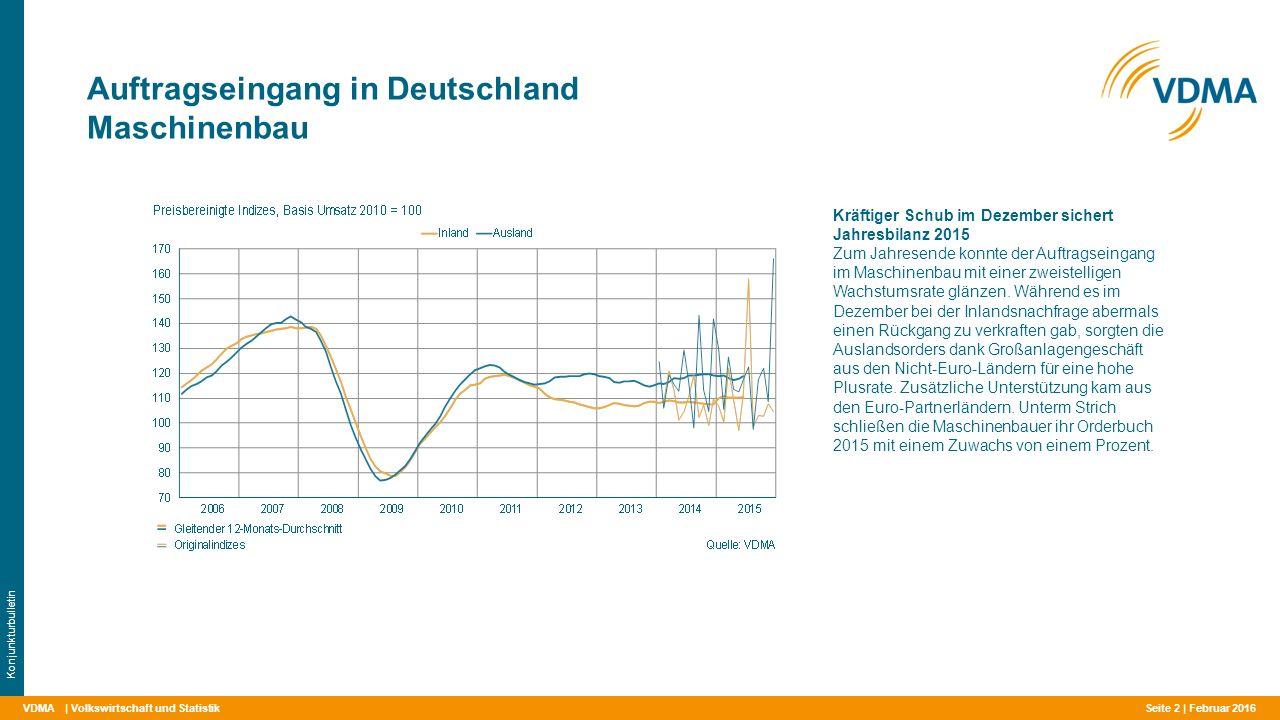 VDMA Auftragseingang in Deutschland Maschinenbau | Volkswirtschaft und Statistik Konjunkturbulletin Kräftiger Schub im Dezember sichert Jahresbilanz 2015 Zum Jahresende konnte der Auftragseingang im Maschinenbau mit einer zweistelligen Wachstumsrate glänzen.
