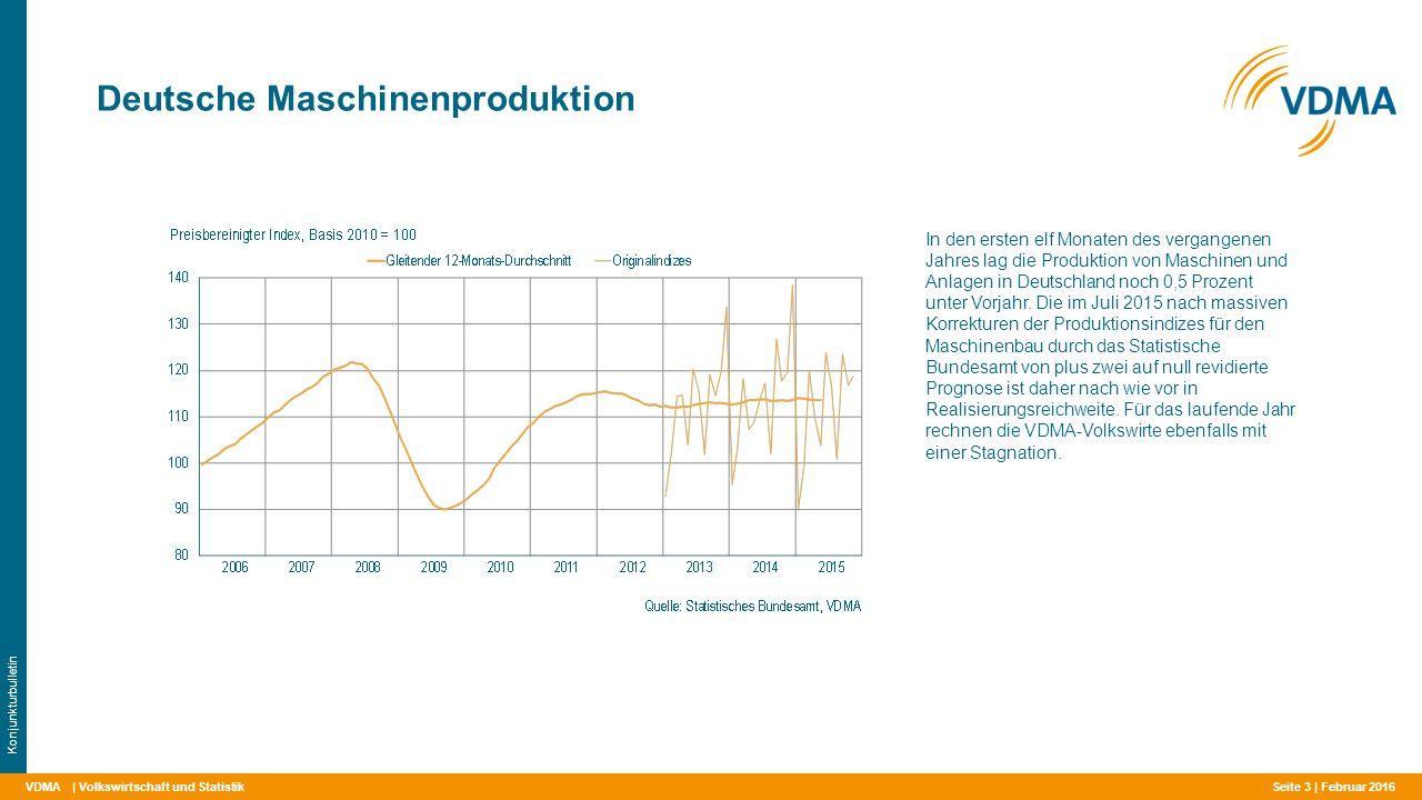 VDMA Deutsche Maschinenproduktion | Volkswirtschaft und Statistik Konjunkturbulletin In den ersten elf Monaten des vergangenen Jahres lag die Produktion von Maschinen und Anlagen in Deutschland noch 0,5 Prozent unter Vorjahr.