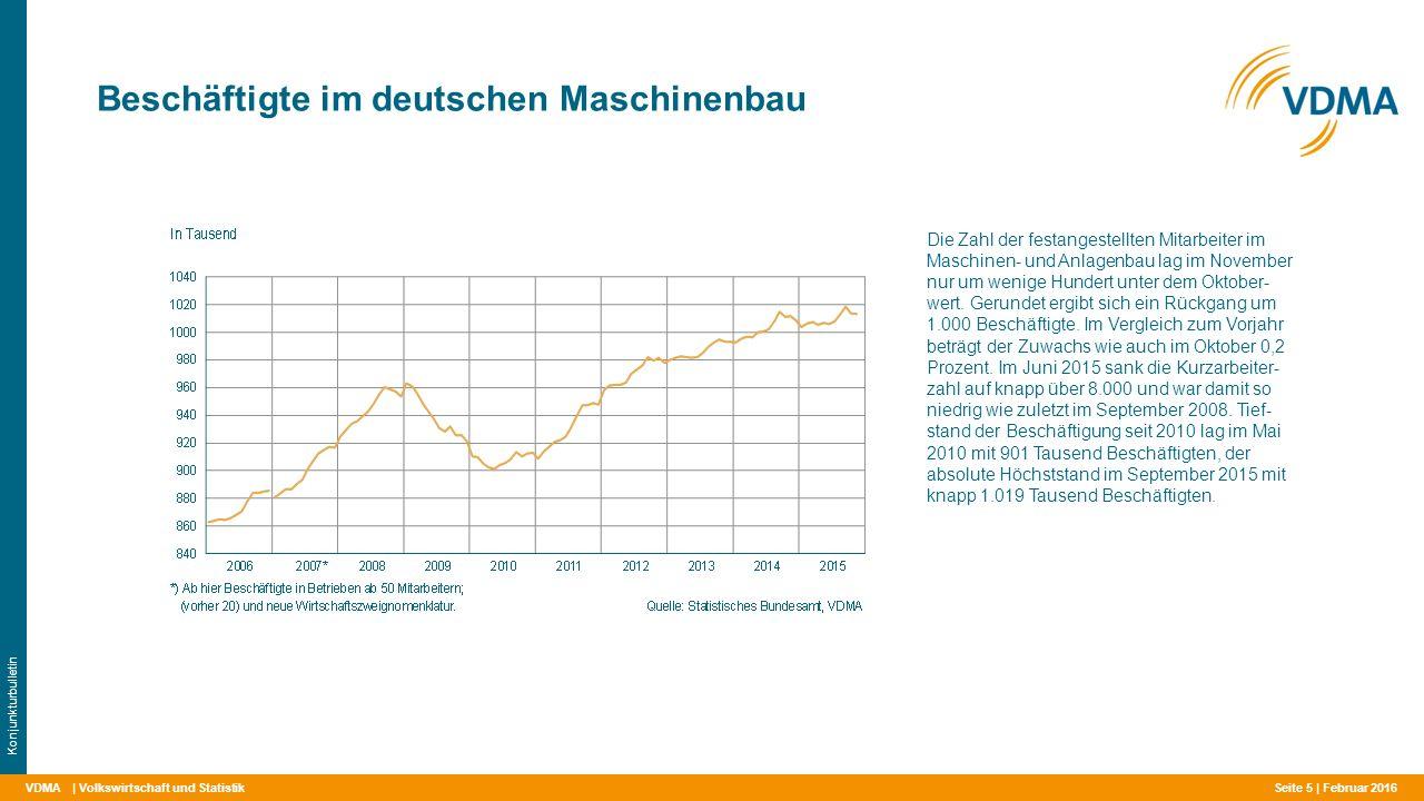 VDMA Beschäftigte im deutschen Maschinenbau | Volkswirtschaft und Statistik Konjunkturbulletin Die Zahl der festangestellten Mitarbeiter im Maschinen- und Anlagenbau lag im November nur um wenige Hundert unter dem Oktober- wert.