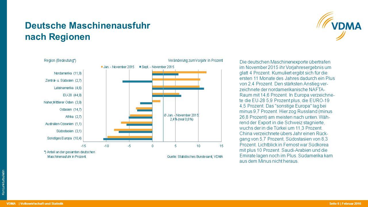 VDMA Deutsche Maschinenausfuhr nach Regionen | Volkswirtschaft und Statistik Konjunkturbulletin Die deutschen Maschinenexporte übertrafen im November 2015 ihr Vorjahresergebnis um glatt 4 Prozent.