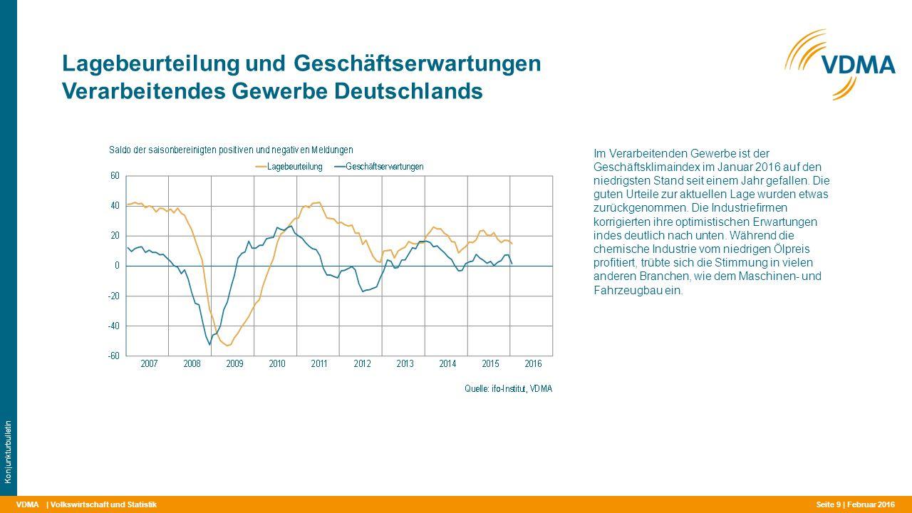 VDMA Lagebeurteilung und Geschäftserwartungen Verarbeitendes Gewerbe Deutschlands | Volkswirtschaft und Statistik Konjunkturbulletin Im Verarbeitenden Gewerbe ist der Geschäftsklimaindex im Januar 2016 auf den niedrigsten Stand seit einem Jahr gefallen.