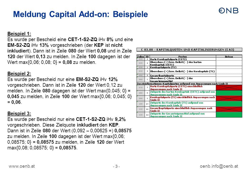 www.oenb.atoenb.info@oenb.at - 3 - Beispiel 1: Es wurde per Bescheid eine CET-1-S2-ZQ iHv 8% und eine EM-S2-ZQ iHv 13% vorgeschrieben (der KEP ist nicht inkludiert).