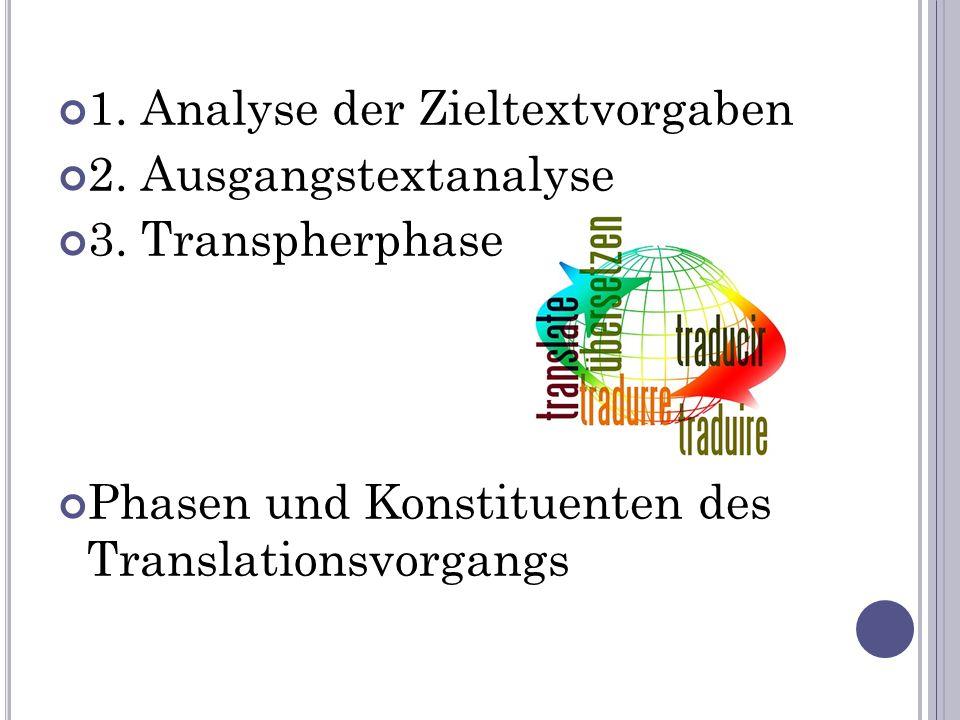 1. Analyse der Zieltextvorgaben 2. Ausgangstextanalyse 3.