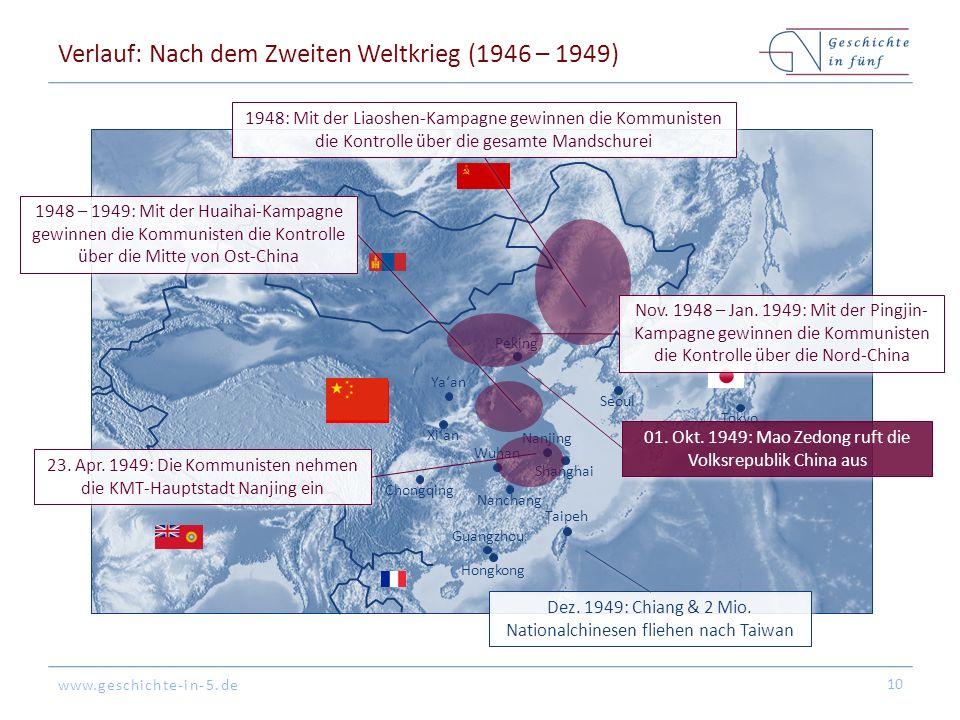 www.geschichte-in-5.de Peking Tokyo Hongkong Shanghai Guangzhou Seoul Nanjing Nanchang Ya'an Xi'an Chongqing Taipeh Wuhan Verlauf: Nach dem Zweiten Weltkrieg (1946 – 1949) 10 01.