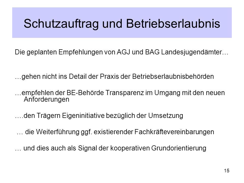 15 Schutzauftrag und Betriebserlaubnis Die geplanten Empfehlungen von AGJ und BAG Landesjugendämter… …gehen nicht ins Detail der Praxis der Betriebserlaubnisbehörden …empfehlen der BE-Behörde Transparenz im Umgang mit den neuen Anforderungen ….den Trägern Eigeninitiative bezüglich der Umsetzung … die Weiterführung ggf.