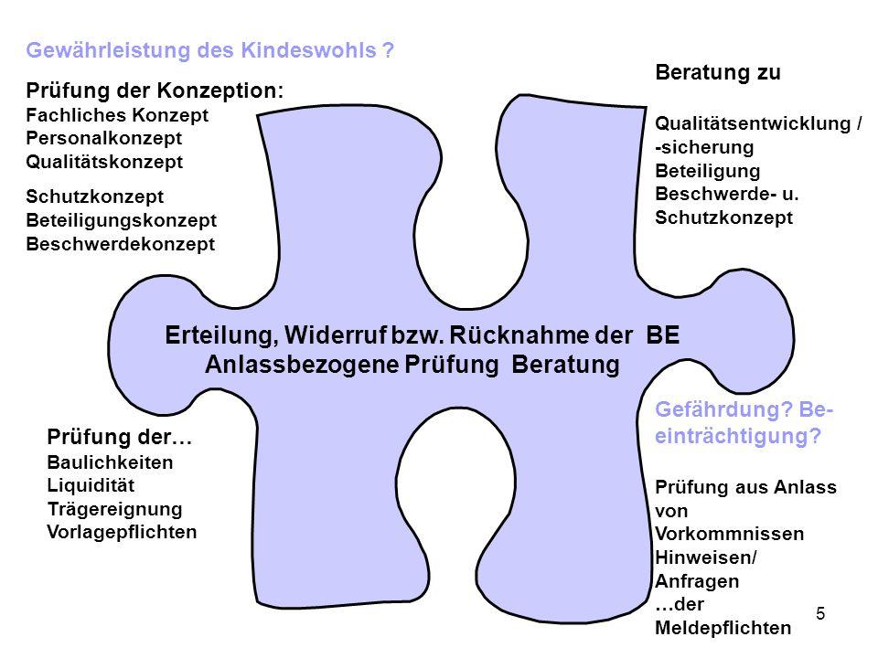 6 Schutzauftrag und Betriebserlaubnis Die Neuformulierung durch das BKiSchG hat den Kanon der Prüfgegenstände erweitert.