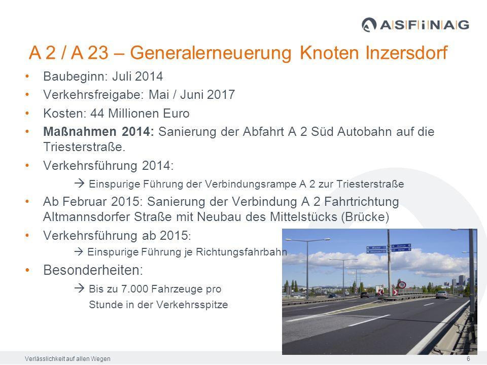 6 Baubeginn: Juli 2014 Verkehrsfreigabe: Mai / Juni 2017 Kosten: 44 Millionen Euro Maßnahmen 2014: Sanierung der Abfahrt A 2 Süd Autobahn auf die Triesterstraße.