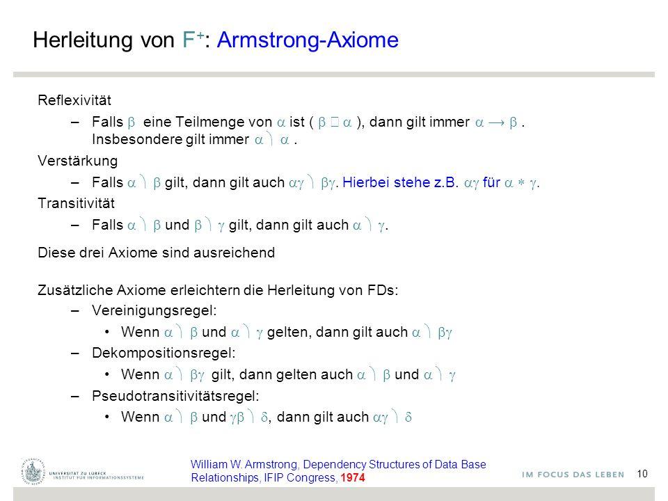 Herleitung von F + : Armstrong-Axiome Reflexivität –Falls  eine Teilmenge von  ist (  ⊆  ), dann gilt immer .