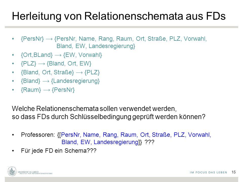 Herleitung von Relationenschemata aus FDs {PersNr} {PersNr, Name, Rang, Raum, Ort, Straße, PLZ, Vorwahl, Bland, EW, Landesregierung} {Ort,BLand} {EW, Vorwahl} {PLZ} {Bland, Ort, EW} {Bland, Ort, Straße} {PLZ} {Bland} {Landesregierung} {Raum} {PersNr} Welche Relationenschemata sollen verwendet werden, so dass FDs durch Schlüsselbedingung geprüft werden können.