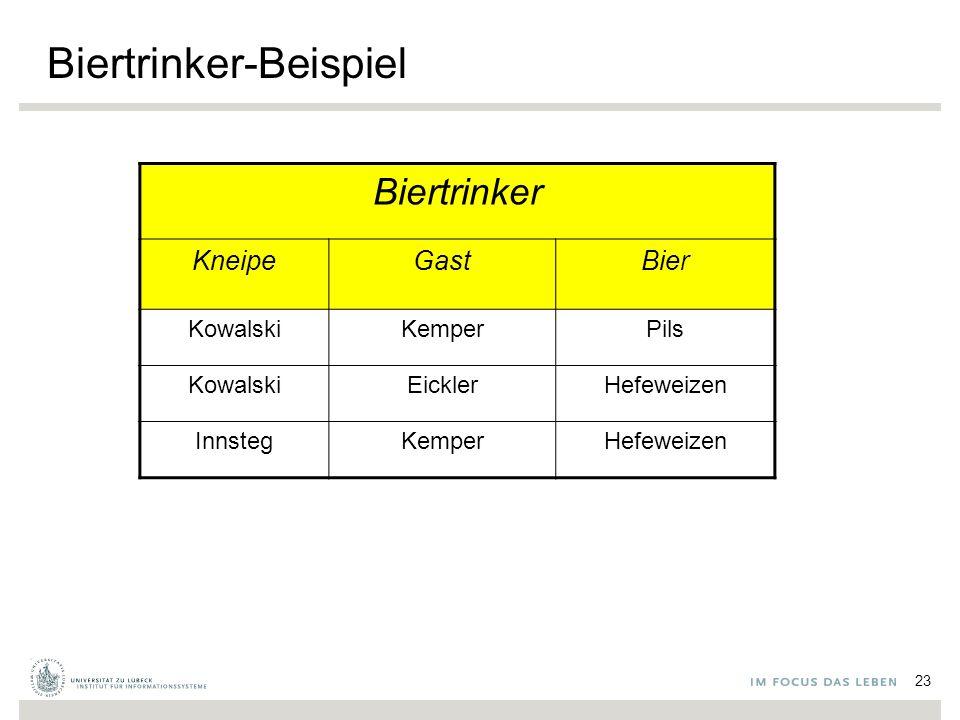 Biertrinker-Beispiel Biertrinker KneipeGastBier KowalskiKemperPils KowalskiEicklerHefeweizen InnstegKemperHefeweizen 23