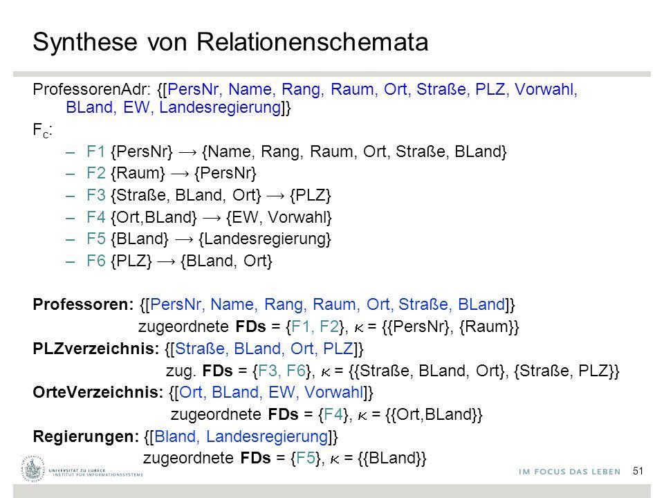Synthese von Relationenschemata ProfessorenAdr: {[PersNr, Name, Rang, Raum, Ort, Straße, PLZ, Vorwahl, BLand, EW, Landesregierung]} Fc:Fc: –F1 {PersNr} {Name, Rang, Raum, Ort, Straße, BLand} –F2 {Raum} {PersNr} –F3 {Straße, BLand, Ort} {PLZ} –F4 {Ort,BLand} {EW, Vorwahl} –F5 {BLand} {Landesregierung} –F6 {PLZ} {BLand, Ort} Professoren: {[PersNr, Name, Rang, Raum, Ort, Straße, BLand]} zugeordnete FDs = {F1, F2},  = {{PersNr}, {Raum}} PLZverzeichnis: {[Straße, BLand, Ort, PLZ]} zug.