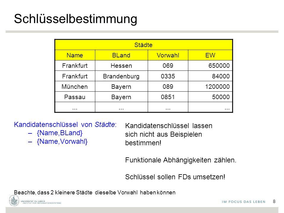 Schlüsselbestimmung Kandidatenschlüssel von Städte: –{Name,BLand} –{Name,Vorwahl} Beachte, dass 2 kleinere Städte dieselbe Vorwahl haben können Städte NameBLandVorwahlEW FrankfurtHessen069650000 FrankfurtBrandenburg033584000 MünchenBayern0891200000 PassauBayern085150000...