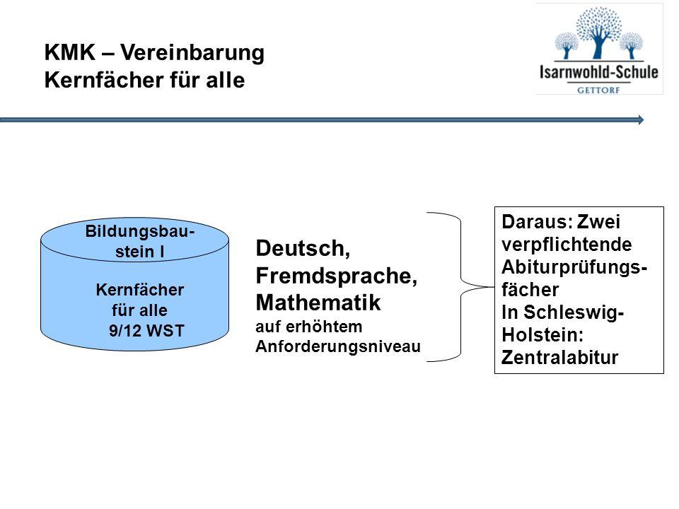 3 Kernfächer (De, Ma, FS) 3.Prüfung Schriftlich dezentral im Profilfach 3.