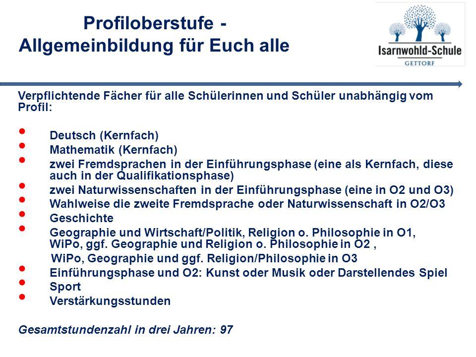 Profiloberstufe - Allgemeinbildung für Euch alle Verpflichtende Fächer für alle Schülerinnen und Schüler unabhängig vom Profil: Deutsch (Kernfach) Mathematik (Kernfach) zwei Fremdsprachen in der Einführungsphase (eine als Kernfach, diese auch in der Qualifikationsphase) zwei Naturwissenschaften in der Einführungsphase (eine in O2 und O3) Wahlweise die zweite Fremdsprache oder Naturwissenschaft in O2/O3 Geschichte Geographie und Wirtschaft/Politik, Religion o.