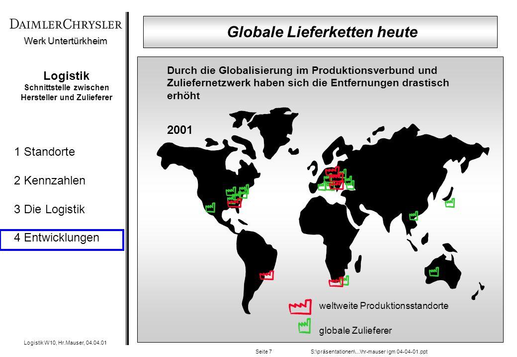 Werk Untertürkheim Logistik W10, Hr.Mauser, 04.04.01 1 Standorte 2 Kennzahlen 3 Die Logistik 4 Entwicklungen S:\präsentationen\...\hr-mauser igm 04-04-01.pptSeite 7 Logistik Schnittstelle zwischen Hersteller und Zulieferer weltweite Produktionsstandorte globale Zulieferer Durch die Globalisierung im Produktionsverbund und Zuliefernetzwerk haben sich die Entfernungen drastisch erhöht 2001 Globale Lieferketten heute