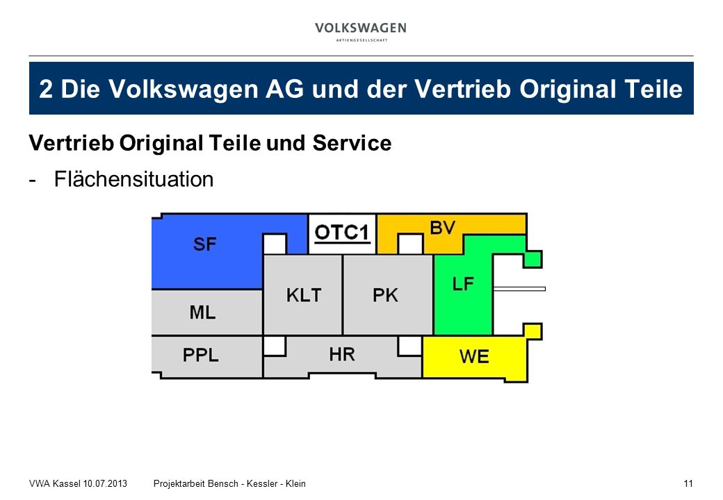Vertrieb Original Teile und Service -Flächensituation 11Projektarbeit Bensch - Kessler - KleinVWA Kassel 10.07.2013 2 Die Volkswagen AG und der Vertrieb Original Teile