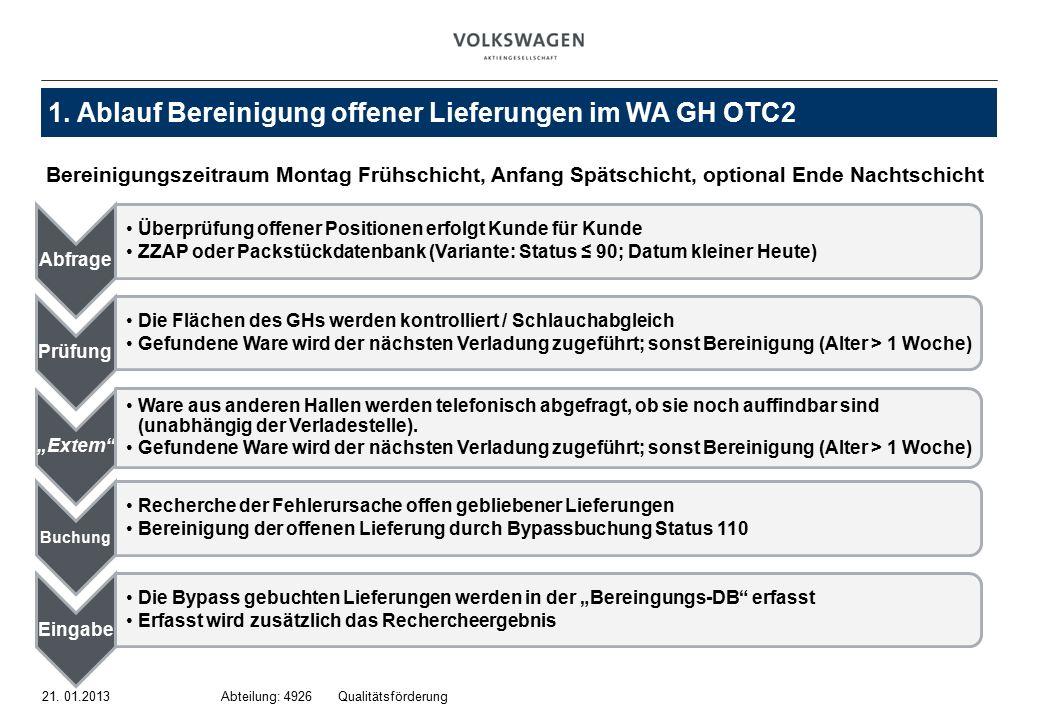 Abteilung: 4926 Qualitätsförderung21. 01.2013 1.