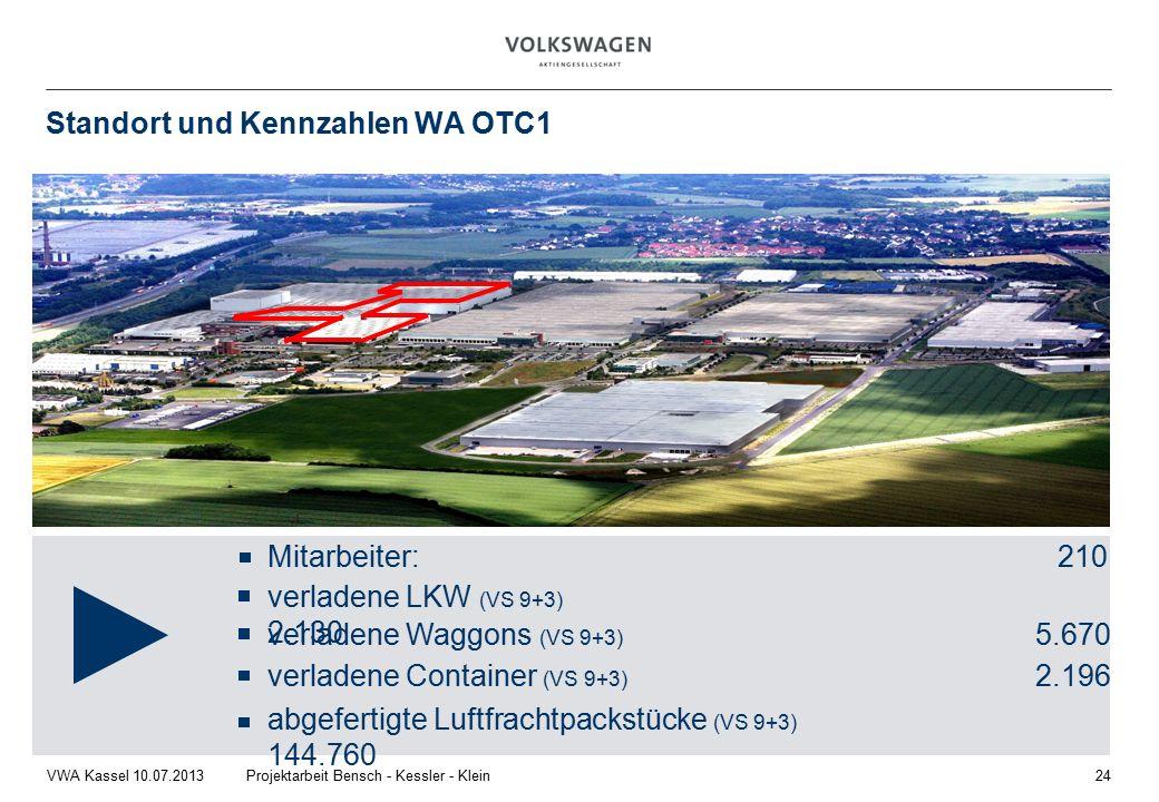 Standort und Kennzahlen WA OTC1 Mitarbeiter:210 verladene LKW (VS 9+3) 2.130 verladene Waggons (VS 9+3) 5.670 verladene Container (VS 9+3) 2.196 abgefertigte Luftfrachtpackstücke (VS 9+3) 144.760 VWA Kassel 10.07.2013Projektarbeit Bensch - Kessler - Klein24