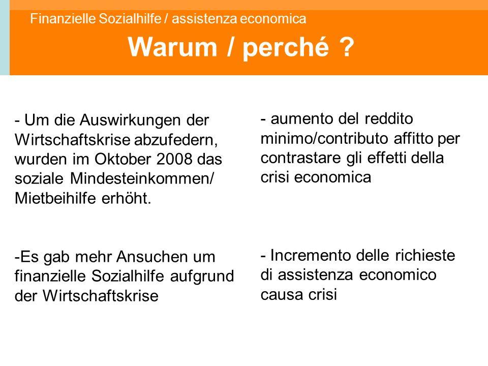 Finanzielle Sozialhilfe / assistenza economica Warum / perché .