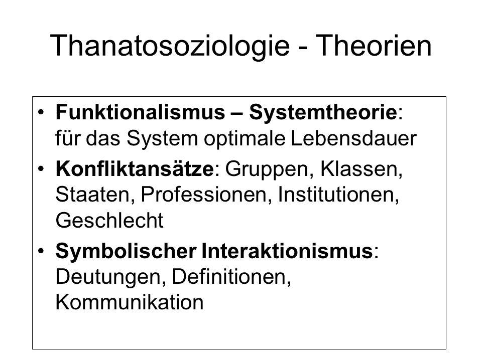 Thanatosoziologie - Theorien Funktionalismus – Systemtheorie: für das System optimale Lebensdauer Konfliktansätze: Gruppen, Klassen, Staaten, Professionen, Institutionen, Geschlecht Symbolischer Interaktionismus: Deutungen, Definitionen, Kommunikation