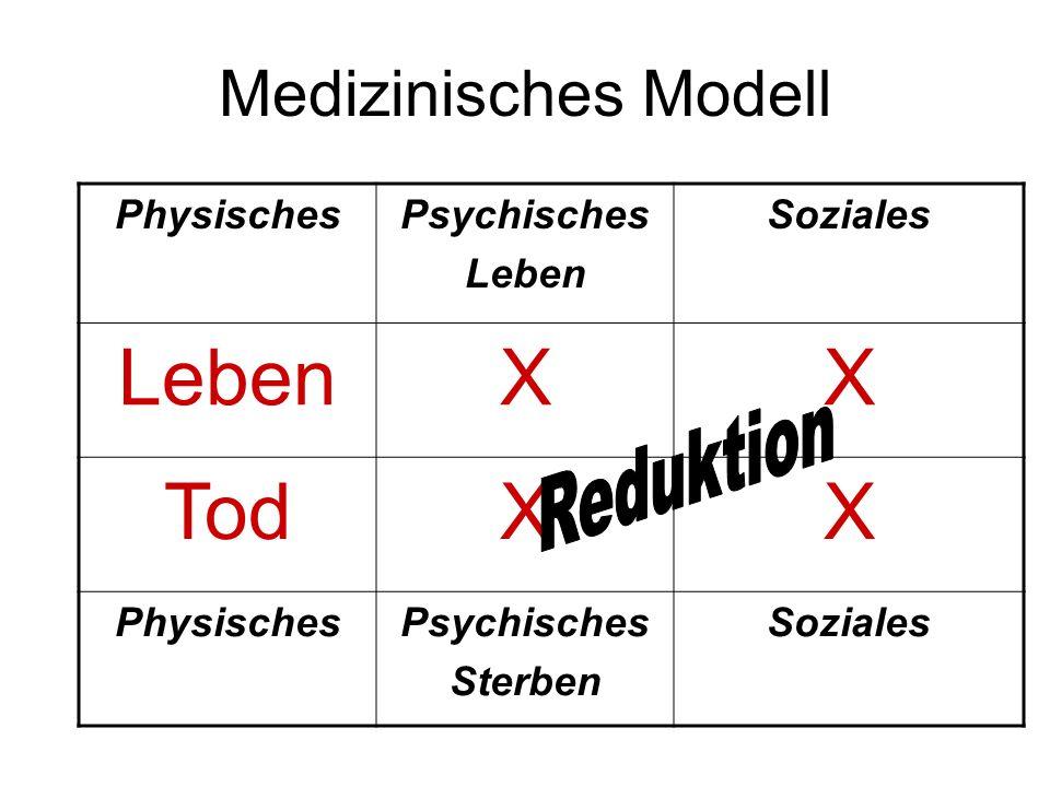 Medizinisches Modell PhysischesPsychisches Leben Soziales LebenXX TodXX PhysischesPsychisches Sterben Soziales