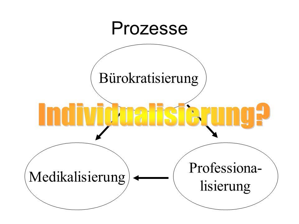 Prozesse Medikalisierung Professiona- lisierung Bürokratisierung