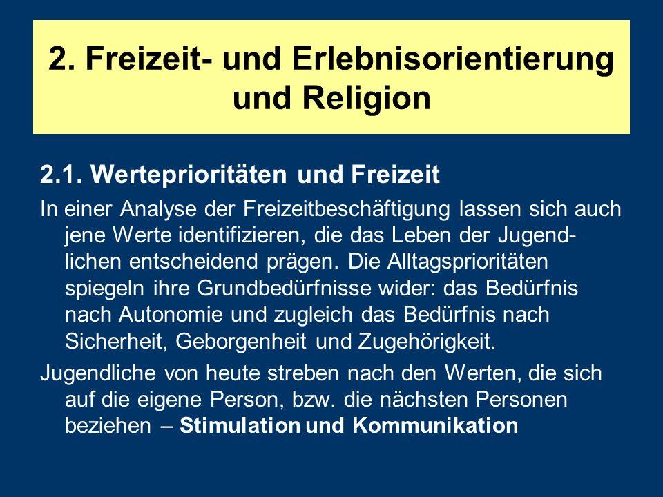 2.Freizeit- und Erlebnisorientierung und Religion 2.1.