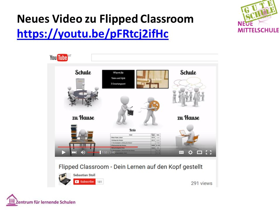 Neues Video zu Flipped Classroom https://youtu.be/pFRtcj2ifHc https://youtu.be/pFRtcj2ifHc