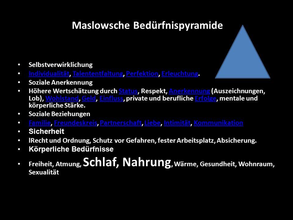 Maslowsche Bedürfnispyramide Selbstverwirklichung Individualität, Talententfaltung, Perfektion, Erleuchtung.