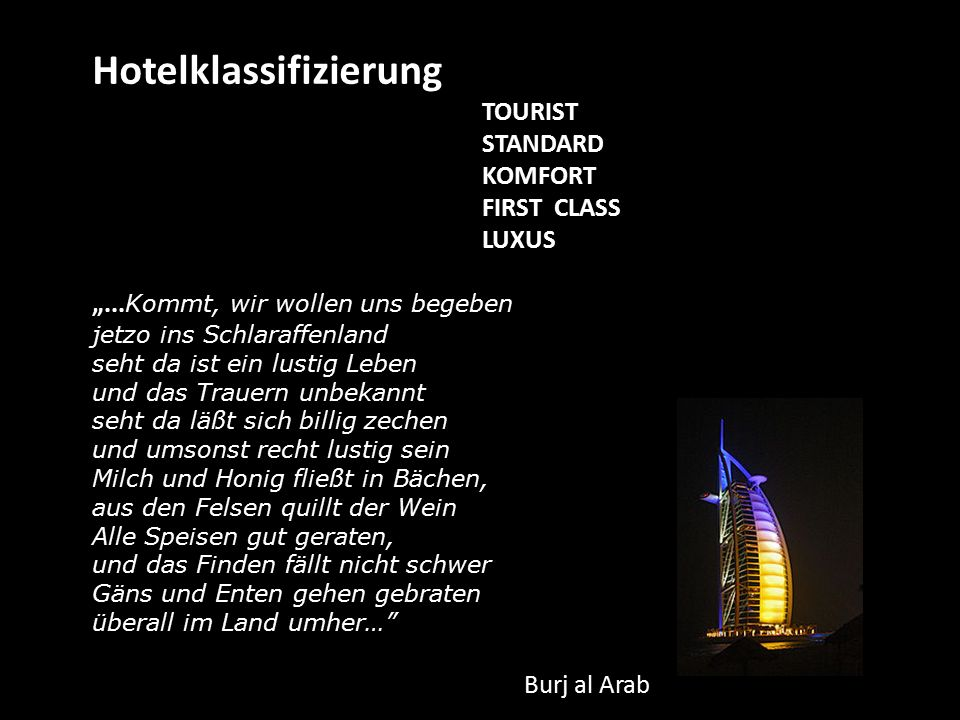 "Hotelklassifizierung TOURIST STANDARD KOMFORT FIRST CLASS LUXUS ""..."