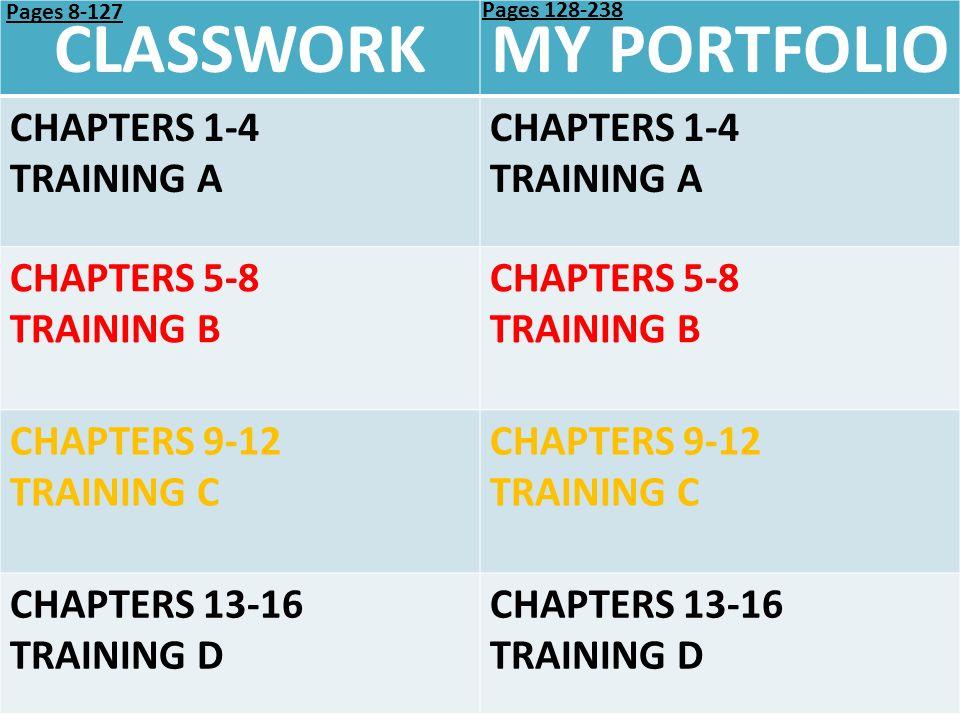 CLASSWORKMY PORTFOLIO CHAPTERS 1-4 TRAINING A CHAPTERS 1-4 TRAINING A CHAPTERS 5-8 TRAINING B CHAPTERS 5-8 TRAINING B CHAPTERS 9-12 TRAINING C CHAPTERS 9-12 TRAINING C CHAPTERS 13-16 TRAINING D CHAPTERS 13-16 TRAINING D Pages 8-127 Pages 128-238