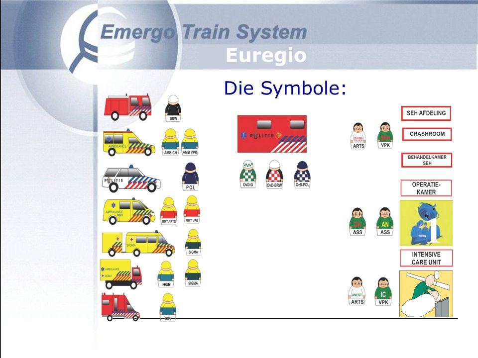 1 Die Symbole: