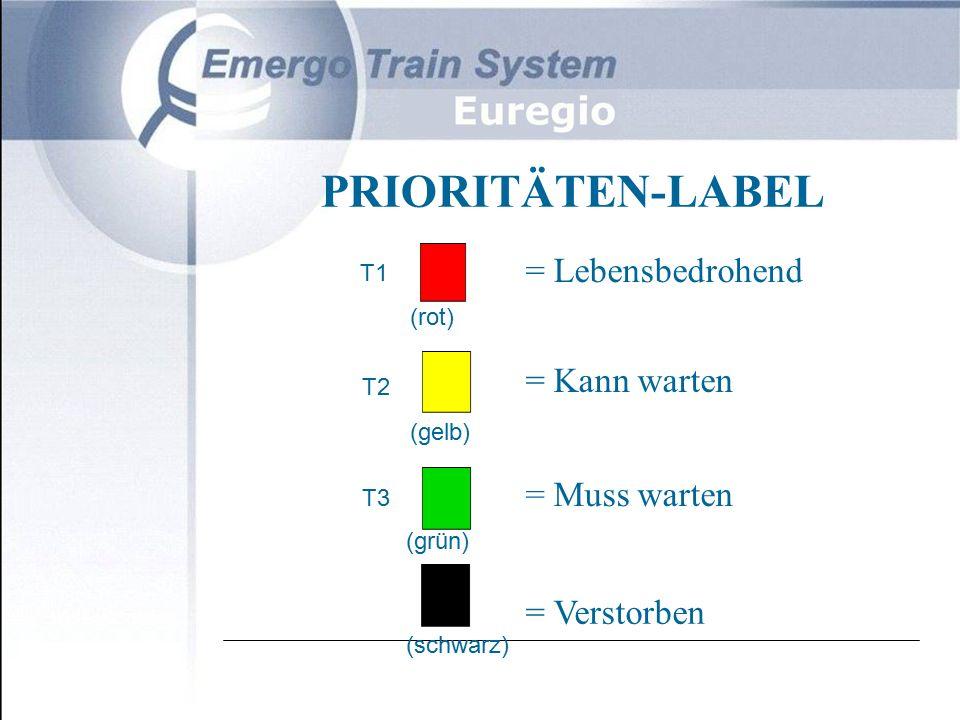 PRIORITÄTEN-LABEL = Lebensbedrohend = Kann warten = Muss warten = Verstorben (rot) (gelb) (grün) (schwarz) T1 T2 T3