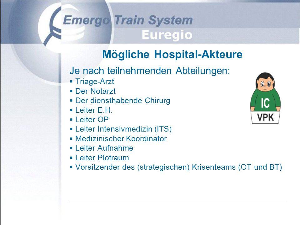 ETS-Einsatzgebiete:  Bewusstwerdung (Krankenhäuser / GHOR);  Trainingsverfahren und Rollen/Funktionen;  Planbildungstests;  Vorbereitung, Schulung / Training;  Auswertung des Ereignisses.