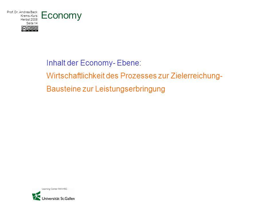 Prof. Dr. Andrea Back Krems-Kurs Herbst 2008 Seite 14 Economy Inhalt der Economy- Ebene: Wirtschaftlichkeit des Prozesses zur Zielerreichung- Baustein