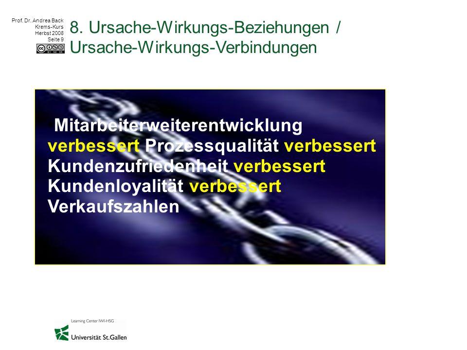 Prof. Dr. Andrea Back Krems-Kurs Herbst 2008 Seite 9 8. Ursache-Wirkungs-Beziehungen / Ursache-Wirkungs-Verbindungen Mitarbeiterweiterentwicklung verb