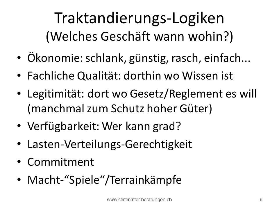 Traktandierungs-Logiken (Welches Geschäft wann wohin?) Ökonomie: schlank, günstig, rasch, einfach... Fachliche Qualität: dorthin wo Wissen ist Legitim