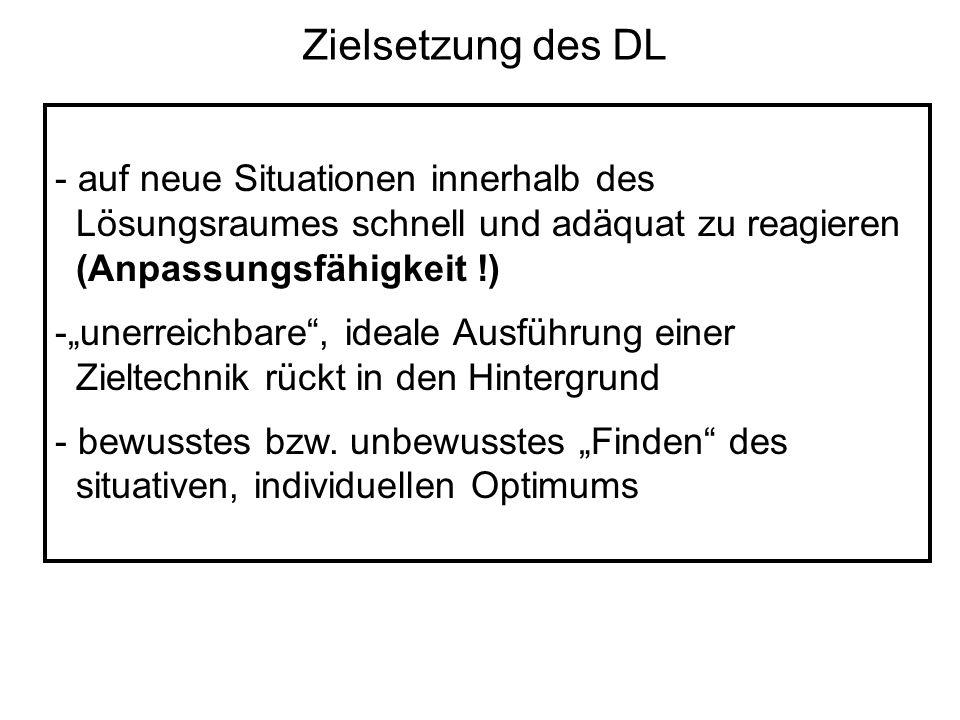 """Zielsetzung des DL - auf neue Situationen innerhalb des Lösungsraumes schnell und adäquat zu reagieren (Anpassungsfähigkeit !) -""""unerreichbare"""", ideal"""