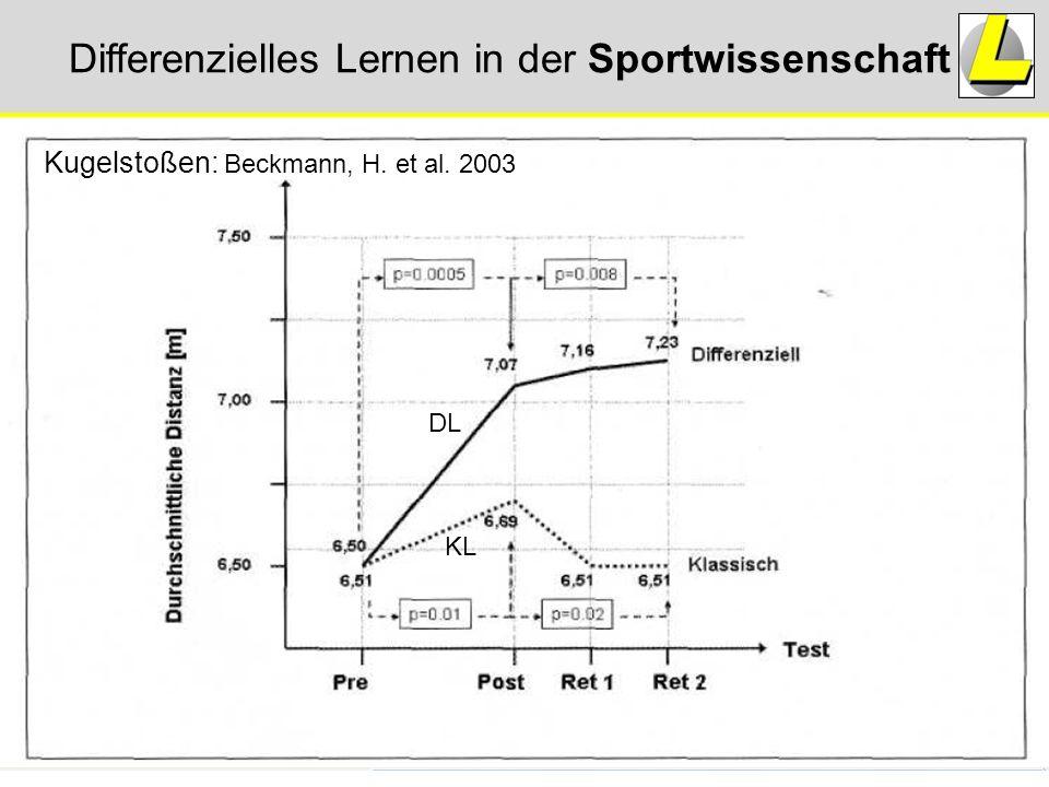 Differenzielles Lernen in der Sportwissenschaft Kugelstoßen: Beckmann, H. et al. 2003 DL KL