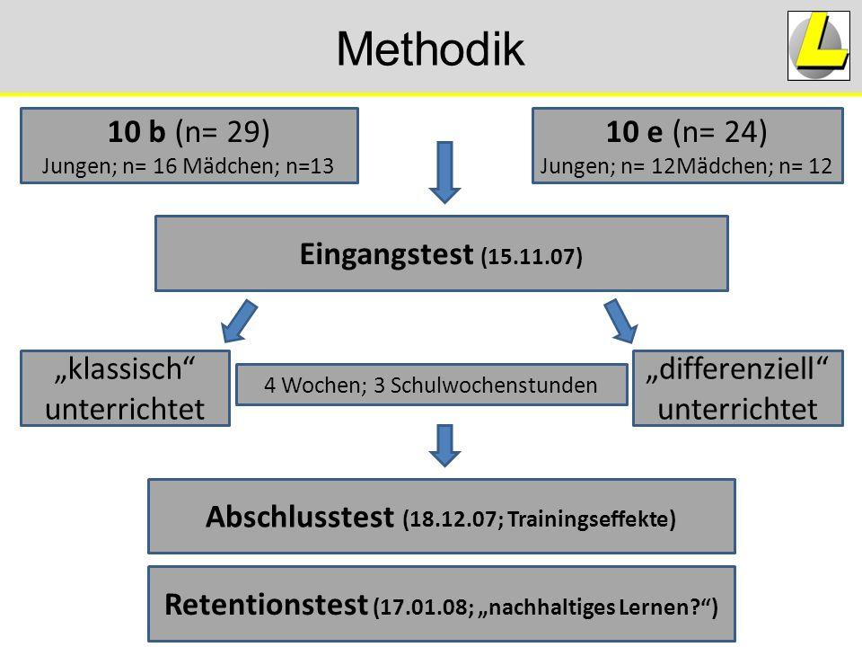 """10 b (n= 29) Jungen; n= 16 Mädchen; n=13 10 e (n= 24) Jungen; n= 12Mädchen; n= 12 Eingangstest (15.11.07) """"klassisch unterrichtet """"differenziell unterrichtet 4 Wochen; 3 Schulwochenstunden Abschlusstest (18.12.07; Trainingseffekte) Retentionstest (17.01.08; """"nachhaltiges Lernen )"""