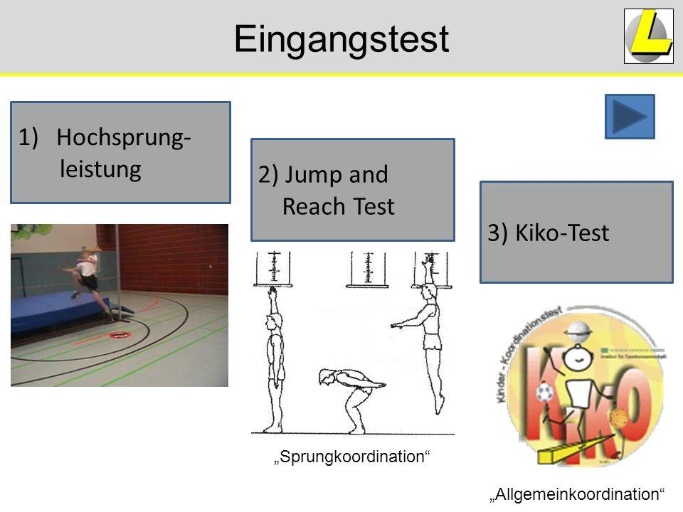 """Eingangstest 1)Hochsprung- leistung 2) Jump and Reach Test """"Sprungkoordination"""" 3) Kiko-Test """"Allgemeinkoordination"""""""